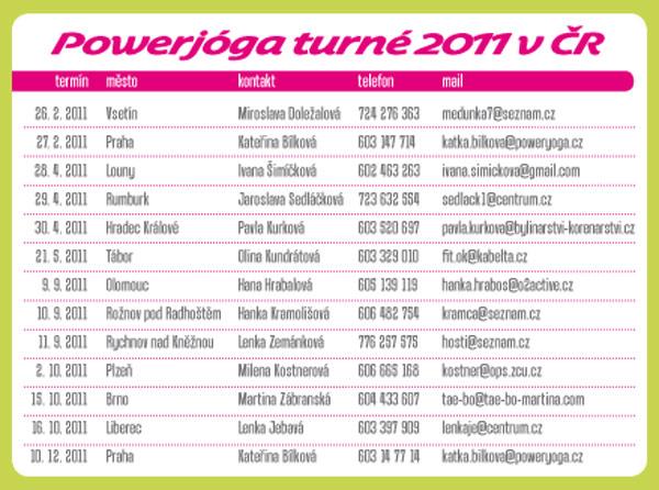 Powerjóga turné s Václavem Krejčíkem - Česko
