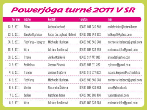 Powerjóga turné s Václavem Krejčíkem - Slovensko