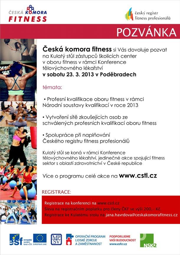 Lékaři versus fitness: Pozvánka na konferenci Tělovýchovných lékařů v Poděbradech